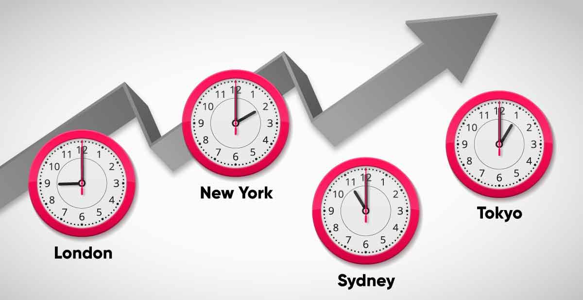 forex trgovina - cetiri glavne vremenske zone - webiz